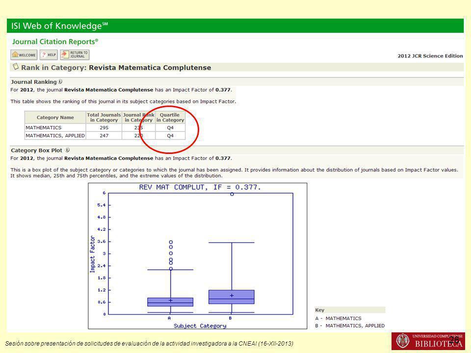 Sesión sobre presentación de solicitudes de evaluación de la actividad investigadora a la CNEAI (16-XII-2013) 26