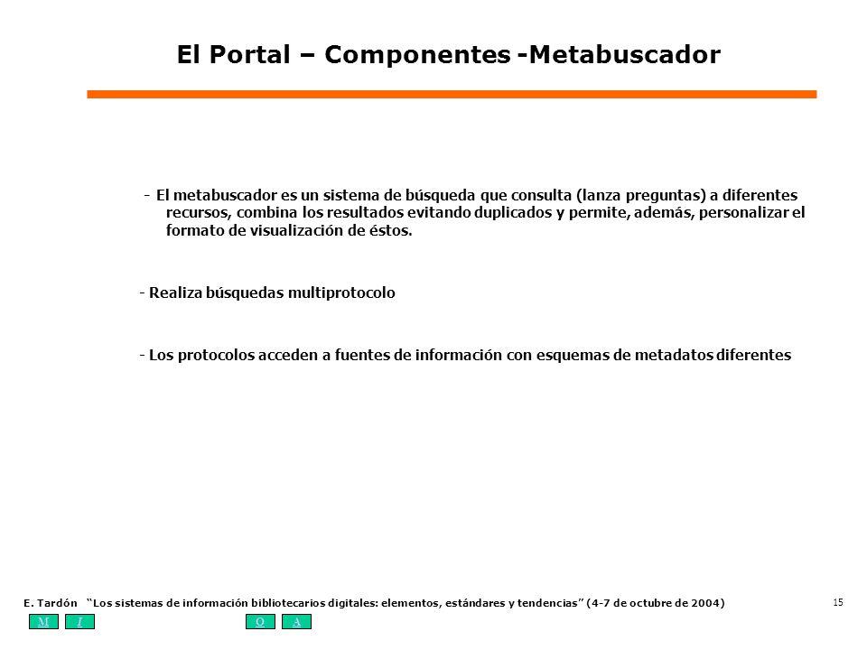 MIOA E. Tardón Los sistemas de información bibliotecarios digitales: elementos, estándares y tendencias (4-7 de octubre de 2004) 15 El Portal – Compon