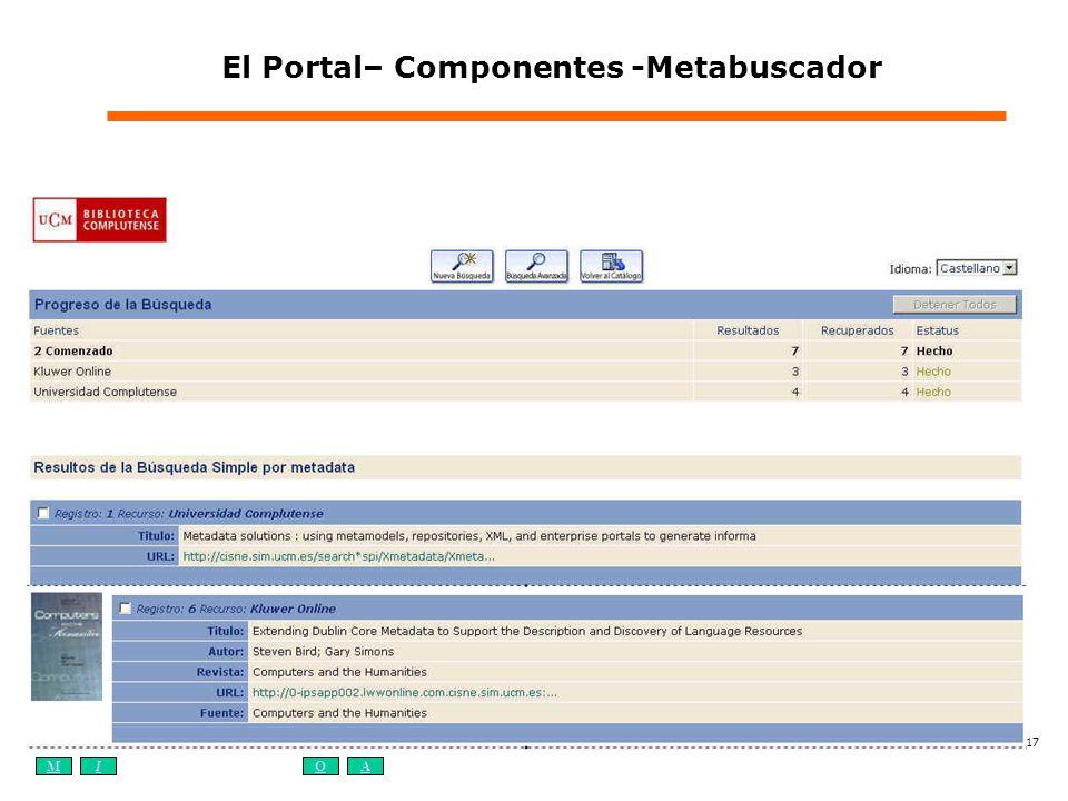 MIOA E. Tardón Los sistemas de información bibliotecarios digitales: elementos, estándares y tendencias (4-7 de octubre de 2004) 17 El Portal– Compone