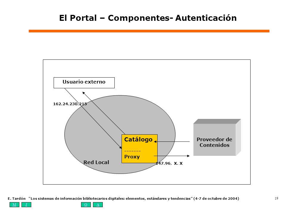 MIOA E. Tardón Los sistemas de información bibliotecarios digitales: elementos, estándares y tendencias (4-7 de octubre de 2004) 19 El Portal – Compon