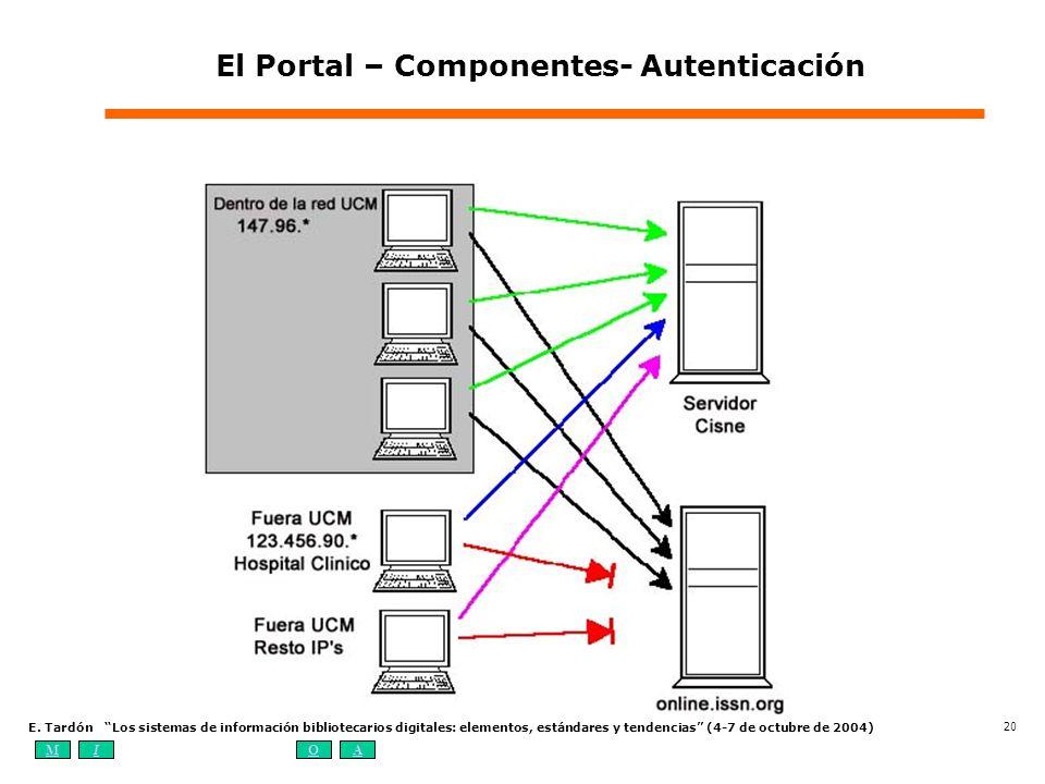 MIOA E. Tardón Los sistemas de información bibliotecarios digitales: elementos, estándares y tendencias (4-7 de octubre de 2004) 20 El Portal – Compon