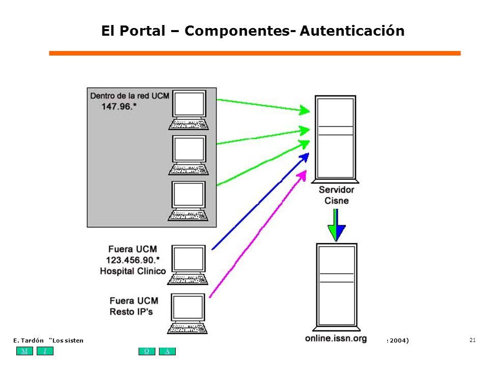 MIOA E. Tardón Los sistemas de información bibliotecarios digitales: elementos, estándares y tendencias (4-7 de octubre de 2004) 21 El Portal – Compon