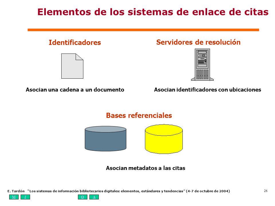 MIOA E. Tardón Los sistemas de información bibliotecarios digitales: elementos, estándares y tendencias (4-7 de octubre de 2004) 26 Identificadores Ba