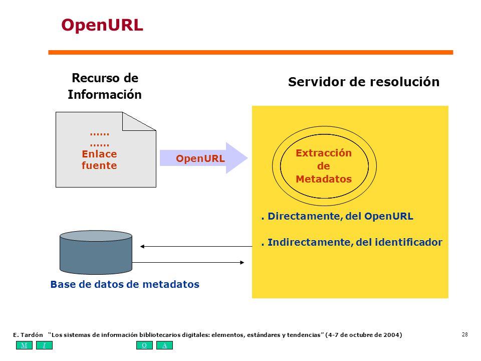 MIOA E. Tardón Los sistemas de información bibliotecarios digitales: elementos, estándares y tendencias (4-7 de octubre de 2004) 28 OpenURL. Recurso d