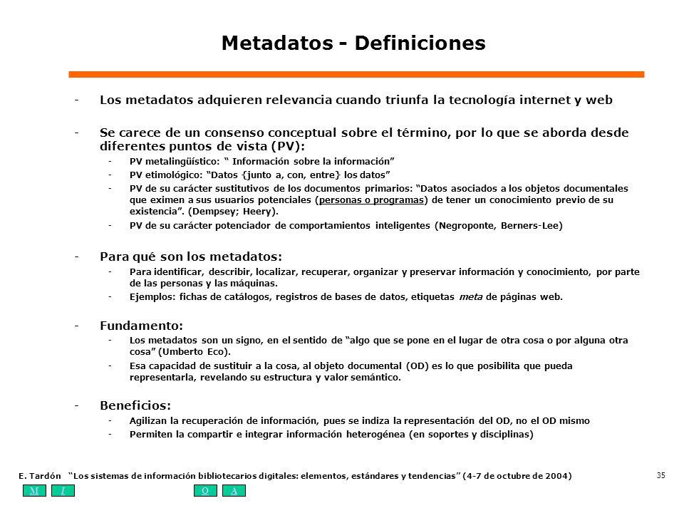 MIOA E. Tardón Los sistemas de información bibliotecarios digitales: elementos, estándares y tendencias (4-7 de octubre de 2004) 35 Metadatos - Defini
