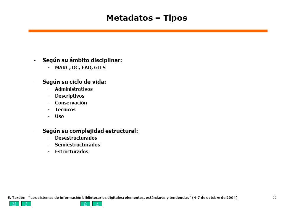 MIOA E. Tardón Los sistemas de información bibliotecarios digitales: elementos, estándares y tendencias (4-7 de octubre de 2004) 36 Metadatos – Tipos