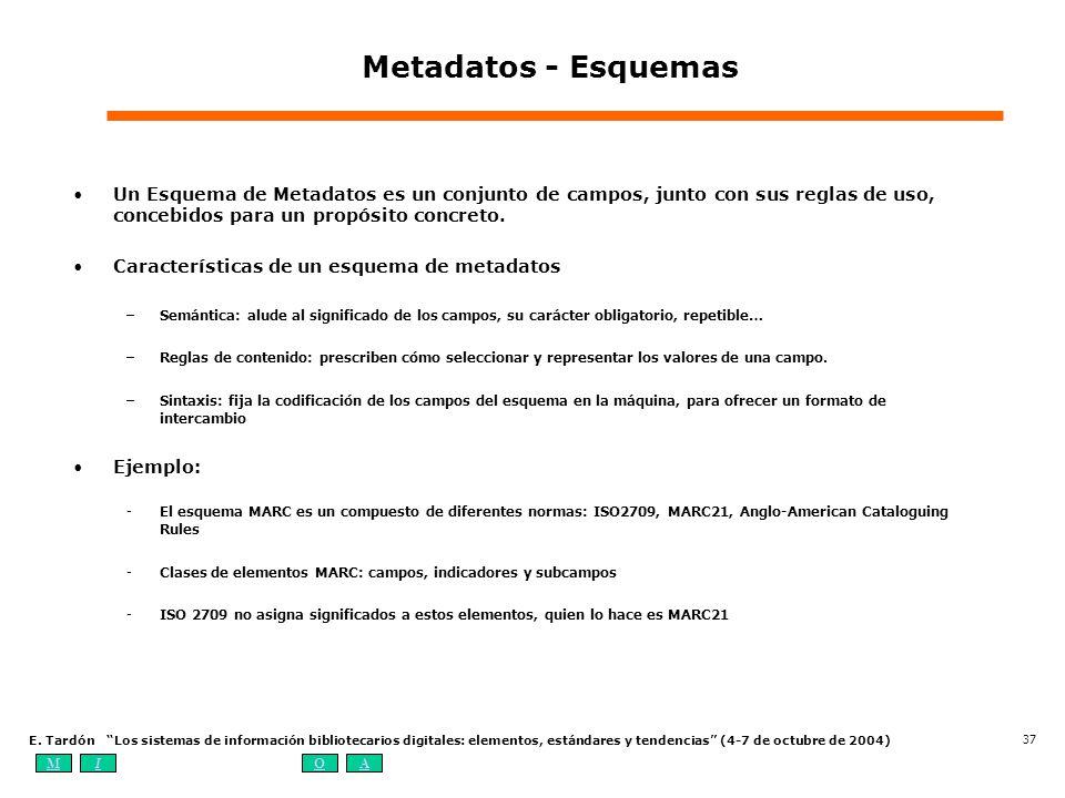 MIOA E. Tardón Los sistemas de información bibliotecarios digitales: elementos, estándares y tendencias (4-7 de octubre de 2004) 37 Metadatos - Esquem