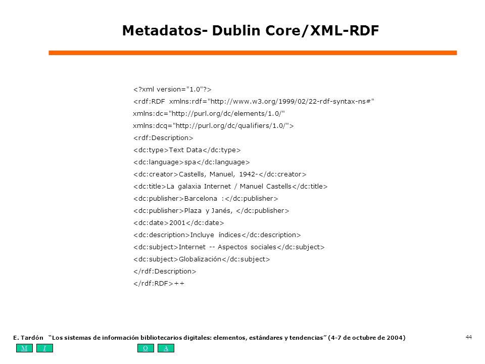MIOA E. Tardón Los sistemas de información bibliotecarios digitales: elementos, estándares y tendencias (4-7 de octubre de 2004) 44 Metadatos- Dublin