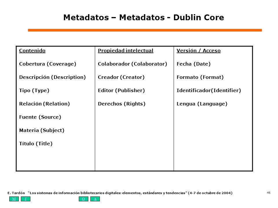MIOA E. Tardón Los sistemas de información bibliotecarios digitales: elementos, estándares y tendencias (4-7 de octubre de 2004) 46 Metadatos – Metada