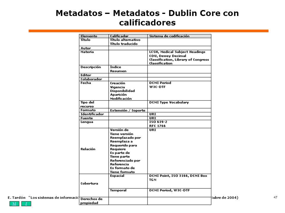 MIOA E. Tardón Los sistemas de información bibliotecarios digitales: elementos, estándares y tendencias (4-7 de octubre de 2004) 47 Metadatos – Metada