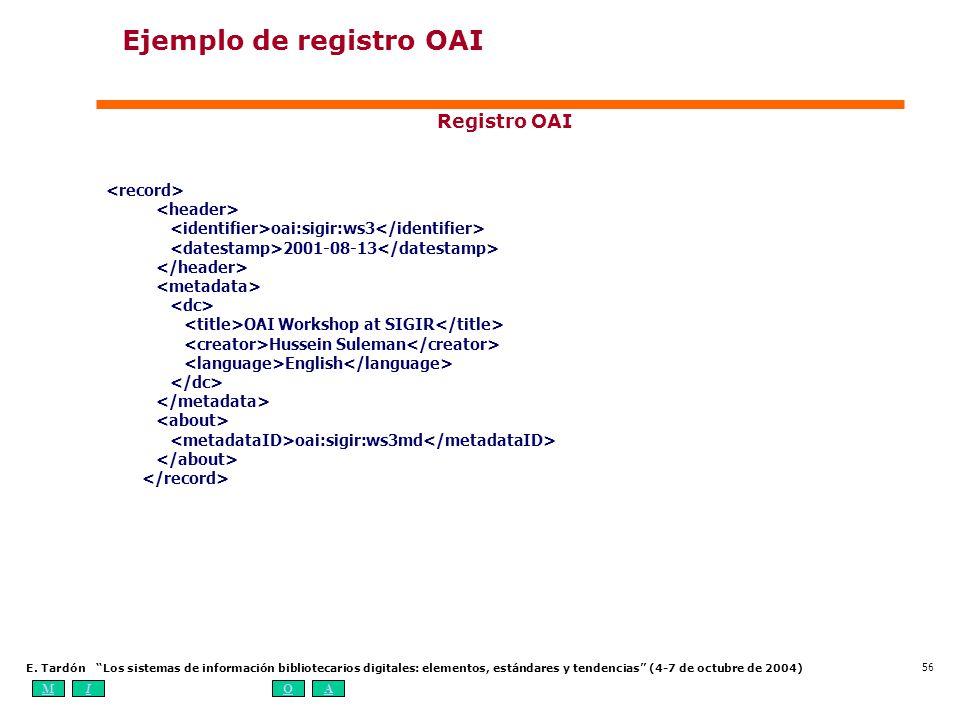 MIOA E. Tardón Los sistemas de información bibliotecarios digitales: elementos, estándares y tendencias (4-7 de octubre de 2004) 56 Ejemplo de registr