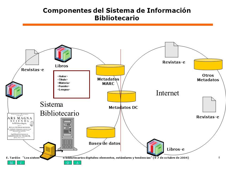 MIOA E. Tardón Los sistemas de información bibliotecarios digitales: elementos, estándares y tendencias (4-7 de octubre de 2004) 8 Componentes del Sis