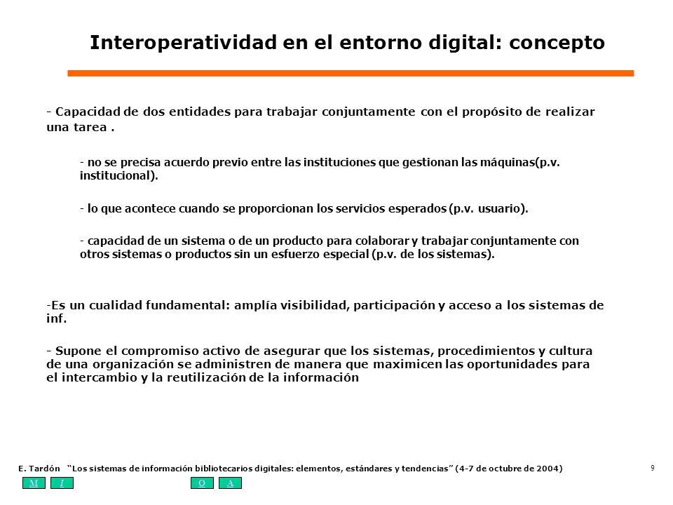MIOA E. Tardón Los sistemas de información bibliotecarios digitales: elementos, estándares y tendencias (4-7 de octubre de 2004) 9 Interoperatividad e
