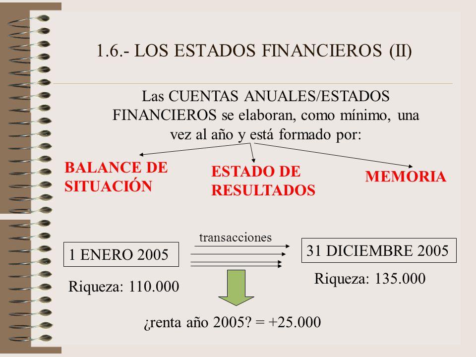 1.6.- LOS ESTADOS FINANCIEROS (II) Las CUENTAS ANUALES/ESTADOS FINANCIEROS se elaboran, como mínimo, una vez al año y está formado por: ESTADO DE RESU