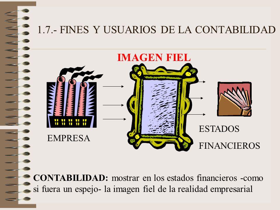 1.7.- FINES Y USUARIOS DE LA CONTABILIDAD EMPRESA ESTADOS FINANCIEROS IMAGEN FIEL CONTABILIDAD: mostrar en los estados financieros -como si fuera un e