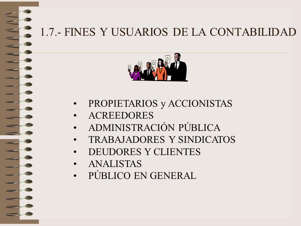 1.7.- FINES Y USUARIOS DE LA CONTABILIDAD PROPIETARIOS y ACCIONISTAS ACREEDORES ADMINISTRACIÓN PÚBLICA TRABAJADORES Y SINDICATOS DEUDORES Y CLIENTES A