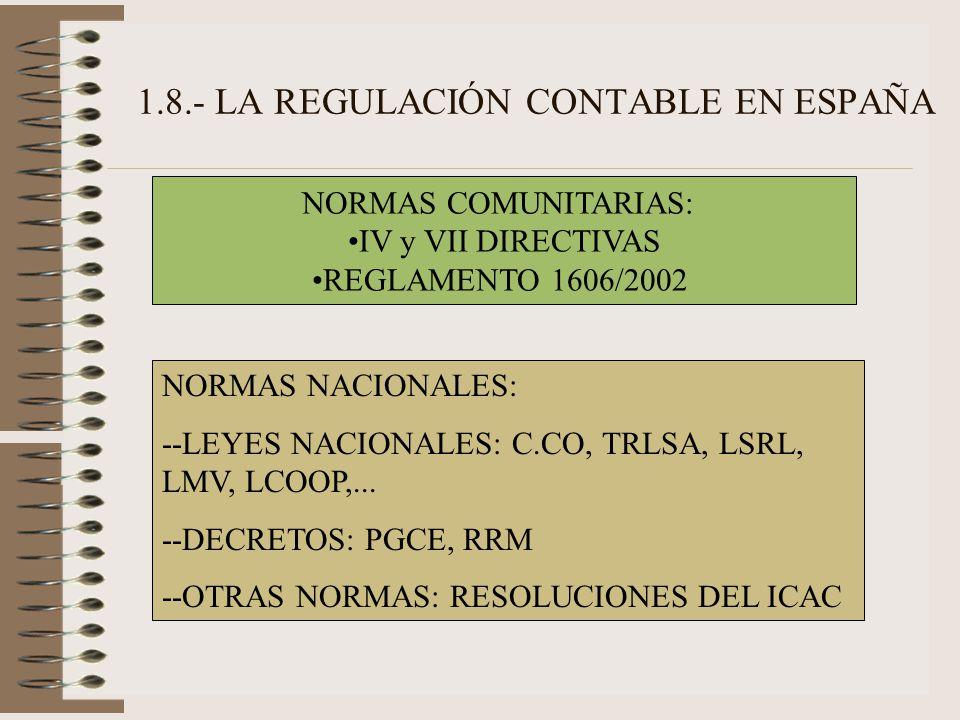 1.8.- LA REGULACIÓN CONTABLE EN ESPAÑA NORMAS COMUNITARIAS: IV y VII DIRECTIVAS REGLAMENTO 1606/2002 NORMAS NACIONALES: --LEYES NACIONALES: C.CO, TRLS