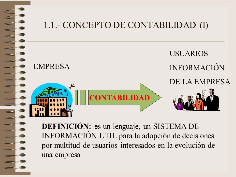 1.1.- CONCEPTO DE CONTABILIDAD (I) EMPRESA USUARIOS INFORMACIÓN DE LA EMPRESA CONTABILIDAD DEFINICIÓN: es un lenguaje, un SISTEMA DE INFORMACIÓN UTIL