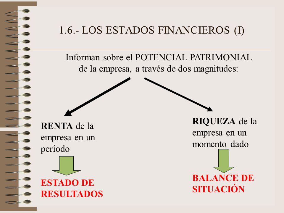 1.6.- LOS ESTADOS FINANCIEROS (I) Informan sobre el POTENCIAL PATRIMONIAL de la empresa, a través de dos magnitudes: RENTA de la empresa en un período