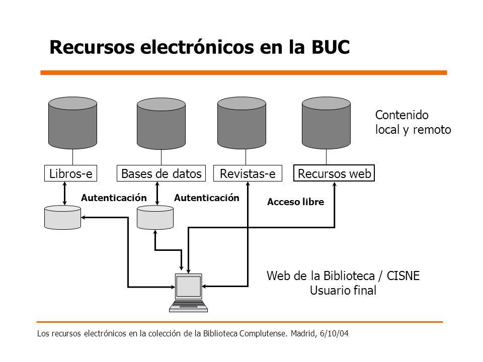 Los recursos electrónicos en la colección de la Biblioteca Complutense. Madrid, 6/10/04 Recursos electrónicos en la BUC Contenido local y remoto Libro