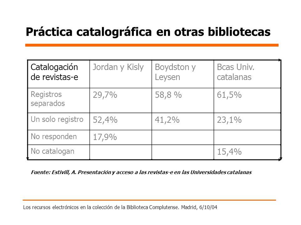 Los recursos electrónicos en la colección de la Biblioteca Complutense. Madrid, 6/10/04 Práctica catalográfica en otras bibliotecas Catalogación de re