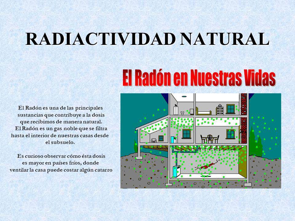 El Radón es una de las principales sustancias que contribuye a la dosis que recibimos de manera natural. El Radón es un gas noble que se filtra hasta