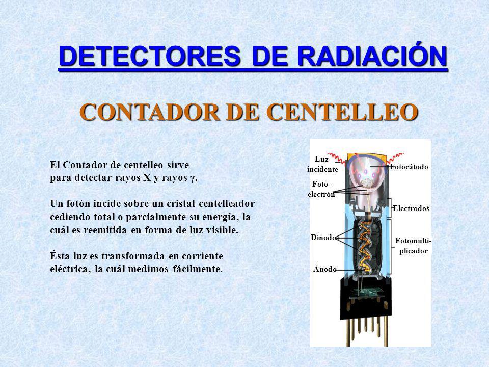 Dínodos Ánodo Fotomulti- plicador Electrodos Luz incidente Foto- electrón Fotocátodo El Contador de centelleo sirve para detectar rayos X y rayos γ. U