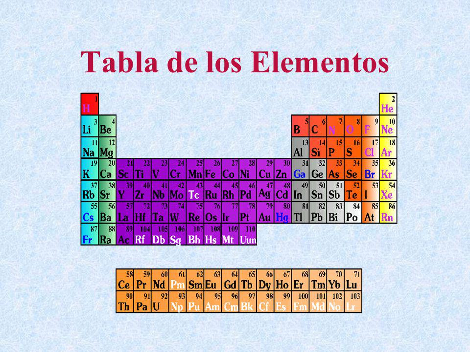 Tabla de los Elementos