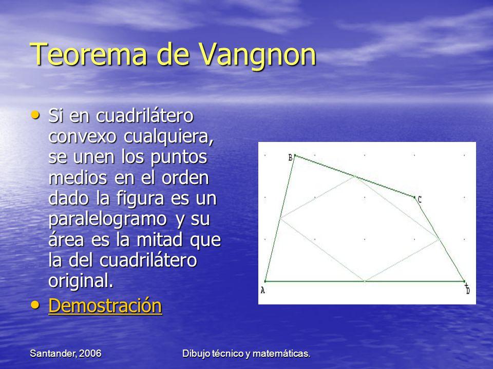 Santander, 2006Dibujo técnico y matemáticas. Teorema de Vangnon Si en cuadrilátero convexo cualquiera, se unen los puntos medios en el orden dado la f