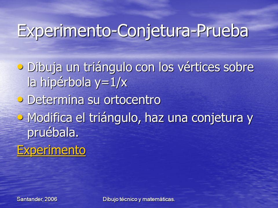 Santander, 2006Dibujo técnico y matemáticas. Experimento-Conjetura-Prueba Dibuja un triángulo con los vértices sobre la hipérbola y=1/x Dibuja un triá