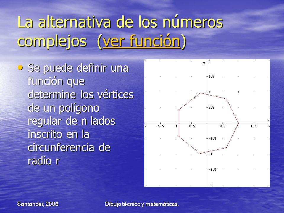 Santander, 2006Dibujo técnico y matemáticas. La alternativa de los números complejos (ver función) ver funciónver función Se puede definir una función