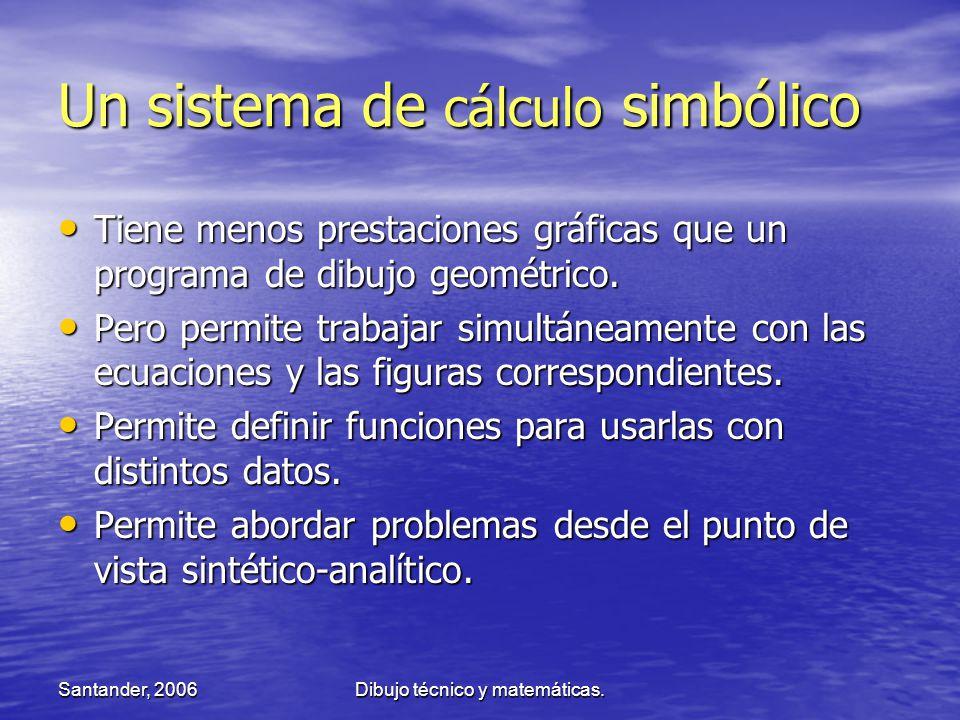 Santander, 2006Dibujo técnico y matemáticas. Un sistema de cálculo simbólico Tiene menos prestaciones gráficas que un programa de dibujo geométrico. T