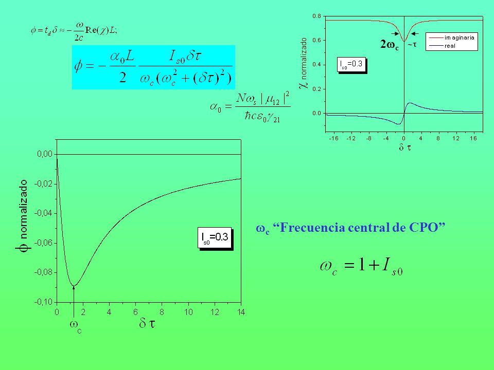 c Frecuencia central de CPO 2 c