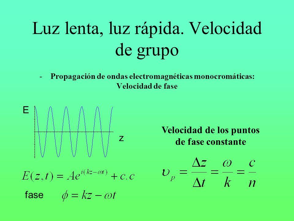 Luz lenta, luz rápida. Velocidad de grupo -Propagación de ondas electromagnéticas monocromáticas: Velocidad de fase fase E z Velocidad de los puntos d