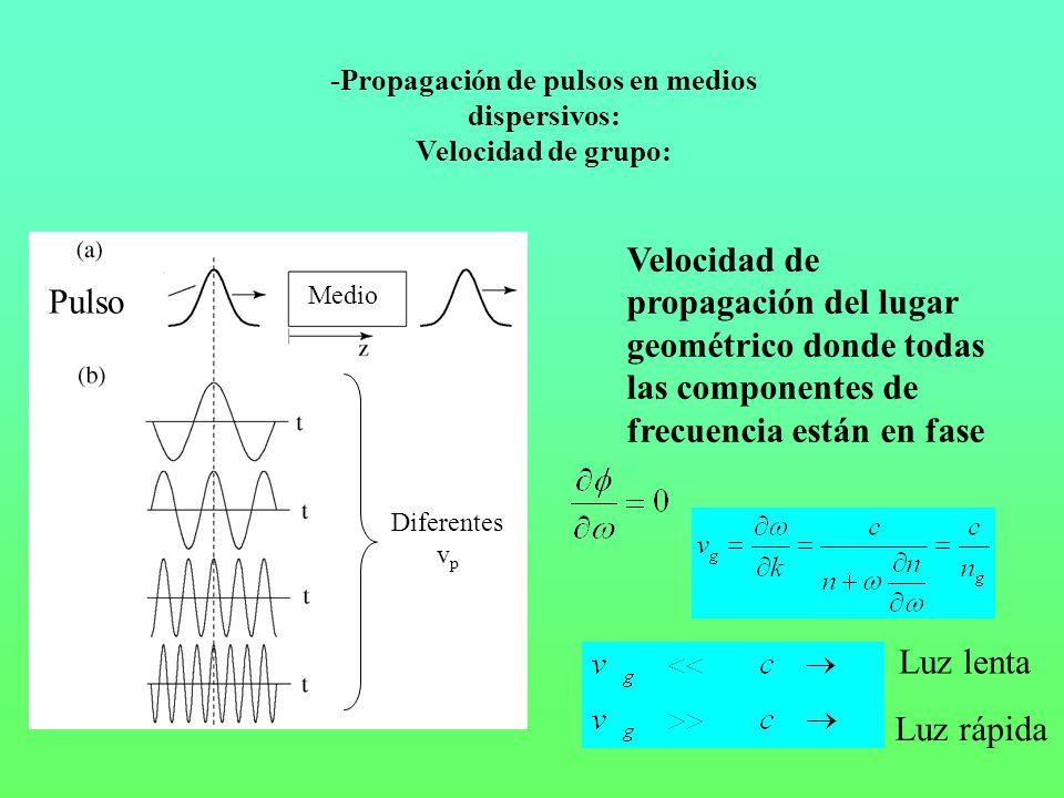 Luz lenta Luz rápida -Propagación de pulsos en medios dispersivos: Velocidad de grupo: Velocidad de propagación del lugar geométrico donde todas las c