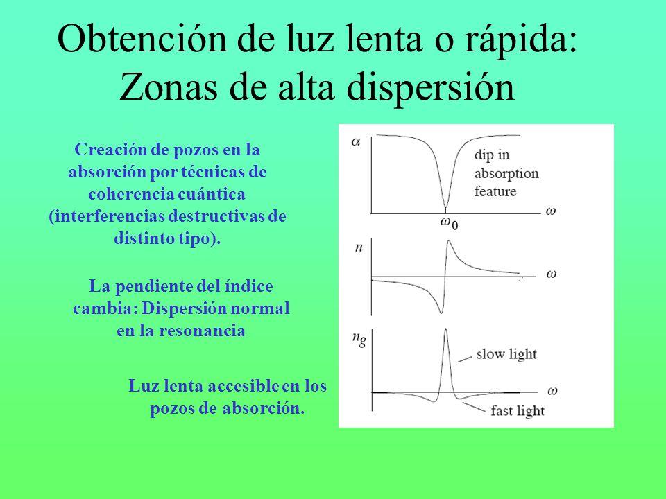 Creación de pozos en la absorción por técnicas de coherencia cuántica (interferencias destructivas de distinto tipo). Obtención de luz lenta o rápida: