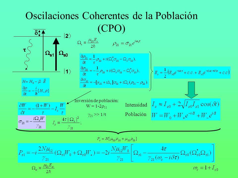 Oscilaciones Coherentes de la Población (CPO) Intensidad Población Inversión de población: W = 1-2 11 21 >> 1/