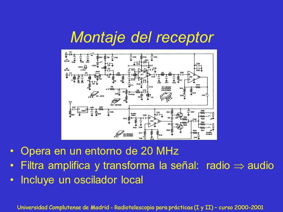 Universidad Complutense de Madrid - Radiotelescopio para prácticas (I y II) – curso 2000-2001 Montaje del receptor Opera en un entorno de 20 MHz Filtr