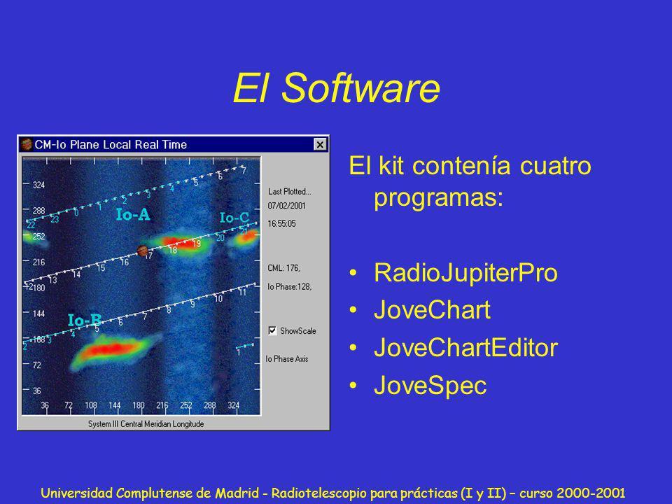 Universidad Complutense de Madrid - Radiotelescopio para prácticas (I y II) – curso 2000-2001 El Software El kit contenía cuatro programas: RadioJupit