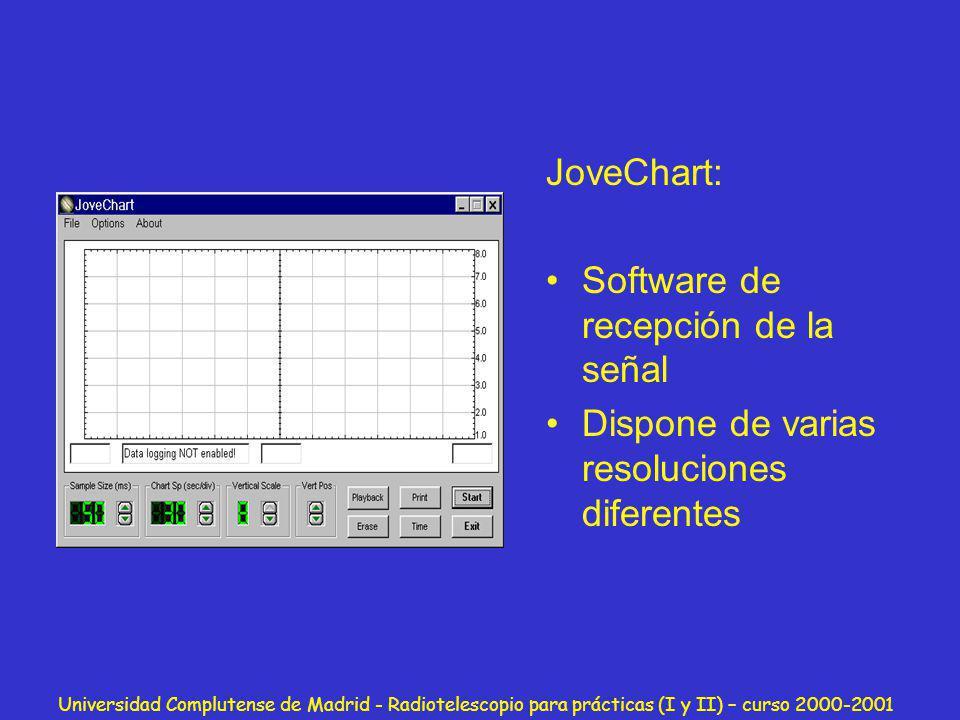 Universidad Complutense de Madrid - Radiotelescopio para prácticas (I y II) – curso 2000-2001 JoveChart: Software de recepción de la señal Dispone de