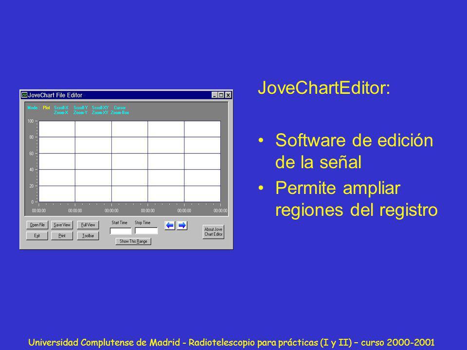 Universidad Complutense de Madrid - Radiotelescopio para prácticas (I y II) – curso 2000-2001 JoveChartEditor: Software de edición de la señal Permite
