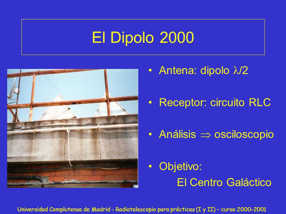 Universidad Complutense de Madrid - Radiotelescopio para prácticas (I y II) – curso 2000-2001 La antena Construida con dos varillas de aluminio de 2.4 m ~30MHz ¡Pegada a la pared.