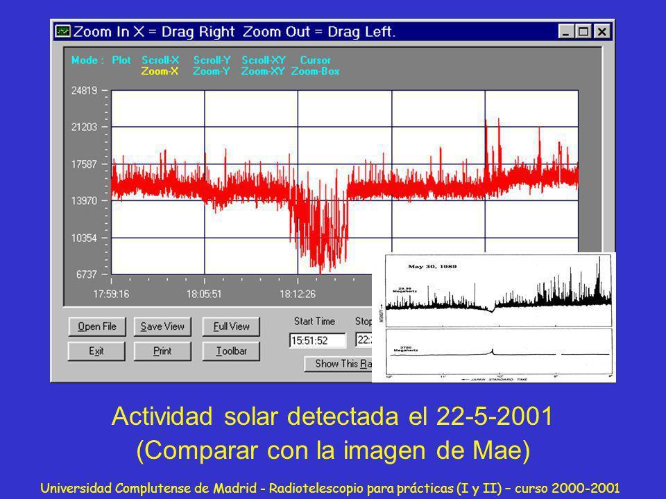 Universidad Complutense de Madrid - Radiotelescopio para prácticas (I y II) – curso 2000-2001 Actividad solar detectada el 22-5-2001 (Comparar con la