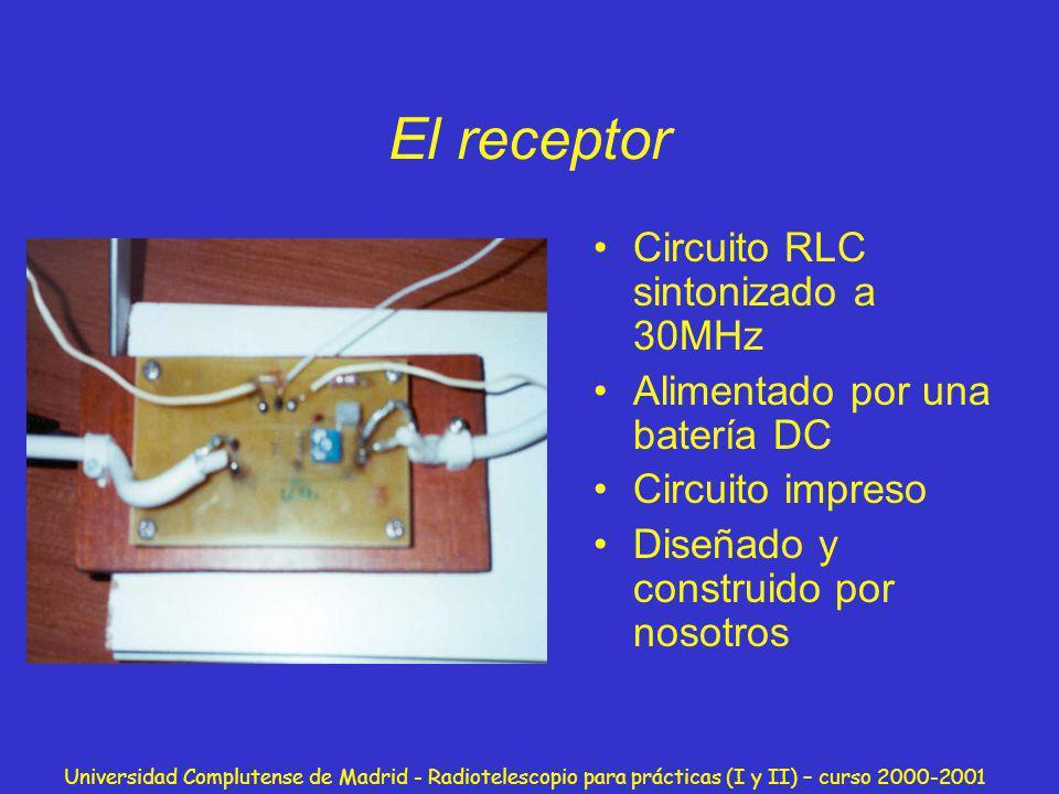 Universidad Complutense de Madrid - Radiotelescopio para prácticas (I y II) – curso 2000-2001 El receptor Circuito RLC sintonizado a 30MHz Alimentado