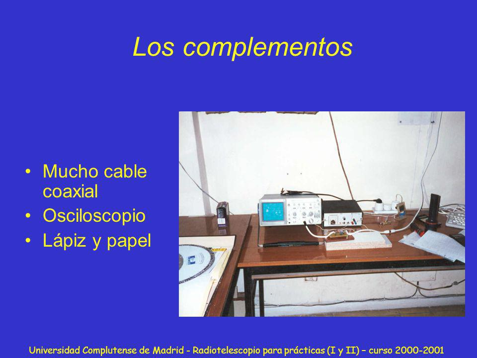 Universidad Complutense de Madrid - Radiotelescopio para prácticas (I y II) – curso 2000-2001 Resultados Detectamos el tránsito del CG Demasiados problemas: –posición de la antena –circuito –registrador –...