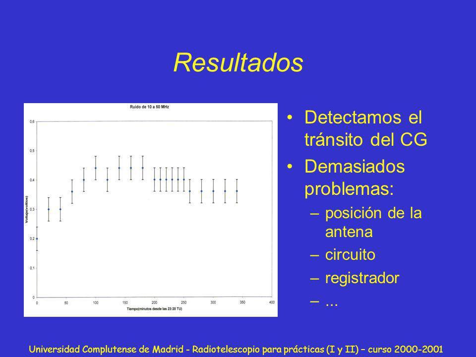 Universidad Complutense de Madrid - Radiotelescopio para prácticas (I y II) – curso 2000-2001 Resultados Detectamos el tránsito del CG Demasiados prob
