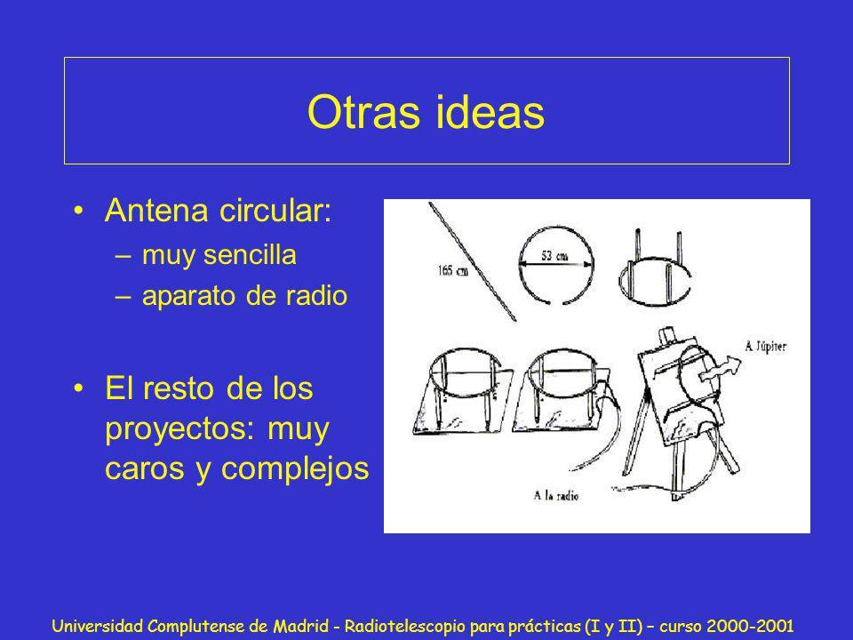 Universidad Complutense de Madrid - Radiotelescopio para prácticas (I y II) – curso 2000-2001 Otras ideas Antena circular: –muy sencilla –aparato de r