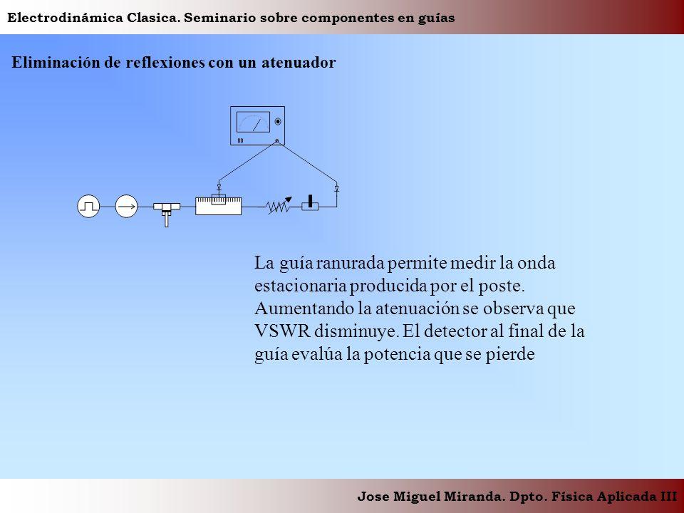 Electrodinámica Clasica. Seminario sobre componentes en guías Jose Miguel Miranda. Dpto. Física Aplicada III Eliminación de reflexiones con un atenuad