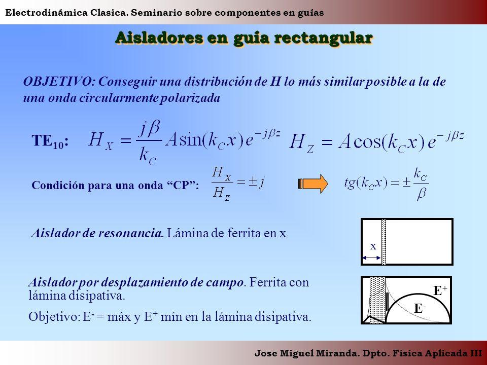 Electrodinámica Clasica. Seminario sobre componentes en guías Jose Miguel Miranda. Dpto. Física Aplicada III Aisladores en guía rectangular TE 10 : E+