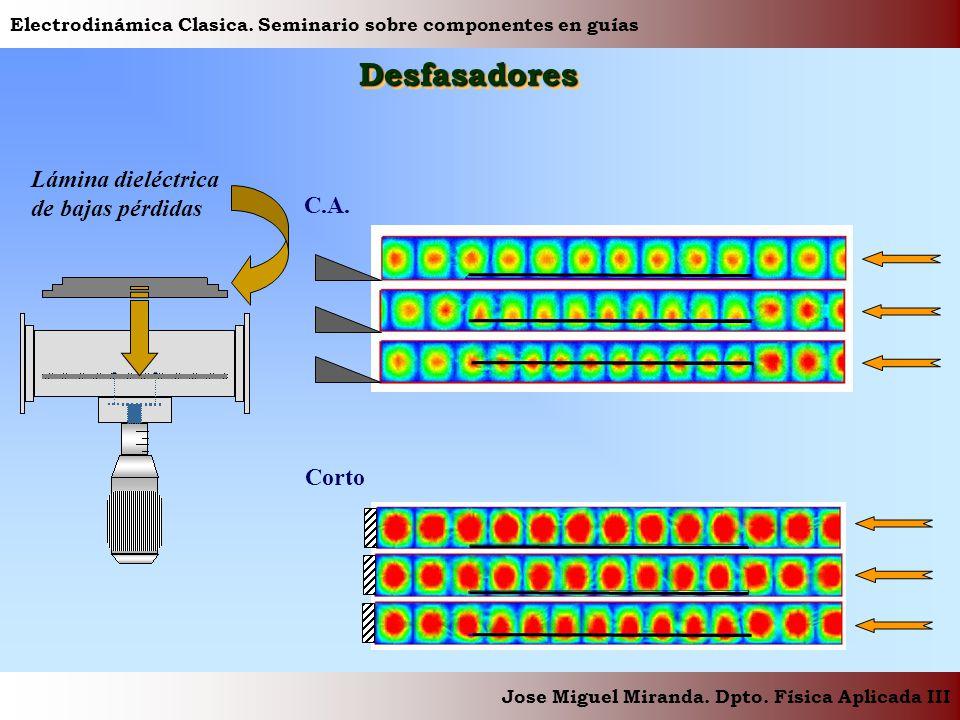 Electrodinámica Clasica. Seminario sobre componentes en guías Jose Miguel Miranda. Dpto. Física Aplicada III DesfasadoresDesfasadores C.A. Corto Lámin